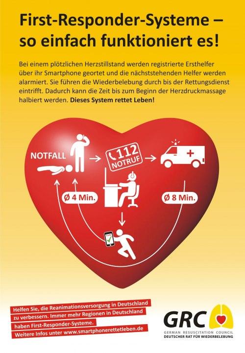 Herz-Lungen-Wiederbelebung Daumen-clipart-Risiko-Sicherheit - Marco Mendoza  png herunterladen - 1087*1087 - Kostenlos transparent Rot png Herunterladen.